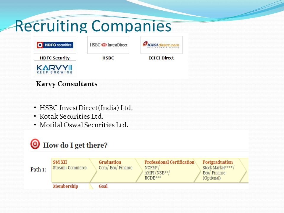 Recruiting Companies Karvy Consultants HSBC InvestDirect(India) Ltd.