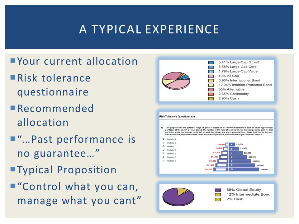  Your current allocation  Risk tolerance questionnaire  Recommended allocation  …Past performance is no guarantee…  Typical Proposition  Control what you can, manage what you cant A TYPICAL EXPERIENCE