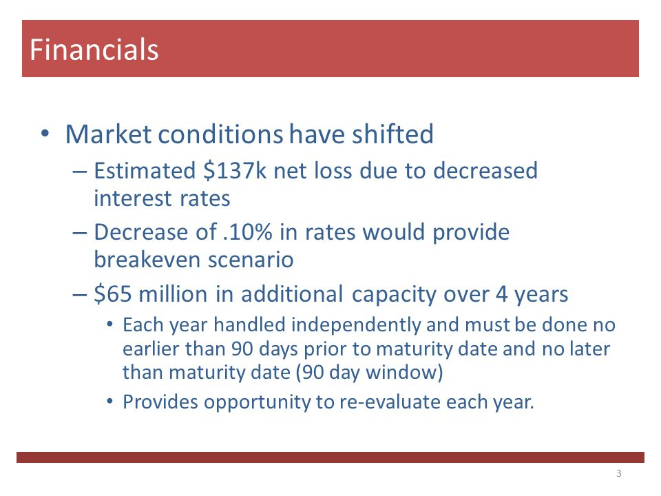 Market conditions have shifted – Estimated $137k net loss due to decreased interest rates – Decrease of.10% in rates would provide breakeven scenario
