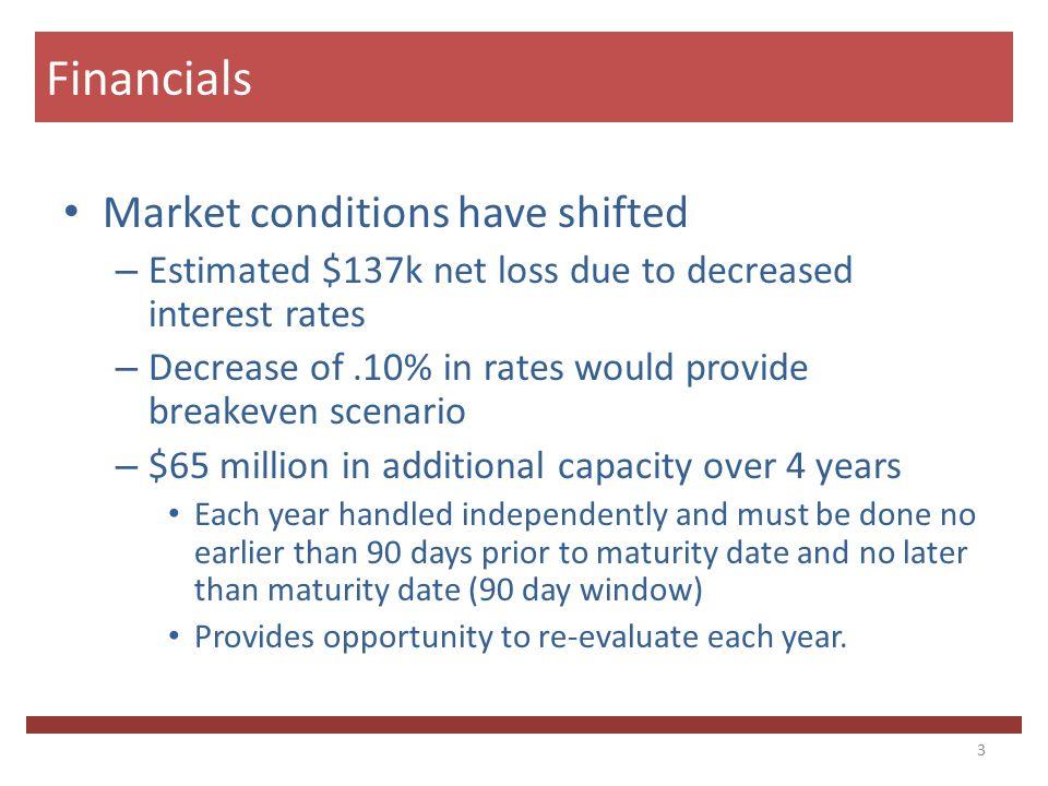Existing Capacity at 20% (2010-11/Current SAV) – 2012 – $269.1M/$191.9M – 2013 - $269.1M/$155.2M – 2016 - $269.1M/$145.9M Impact of Legislative Changes 4