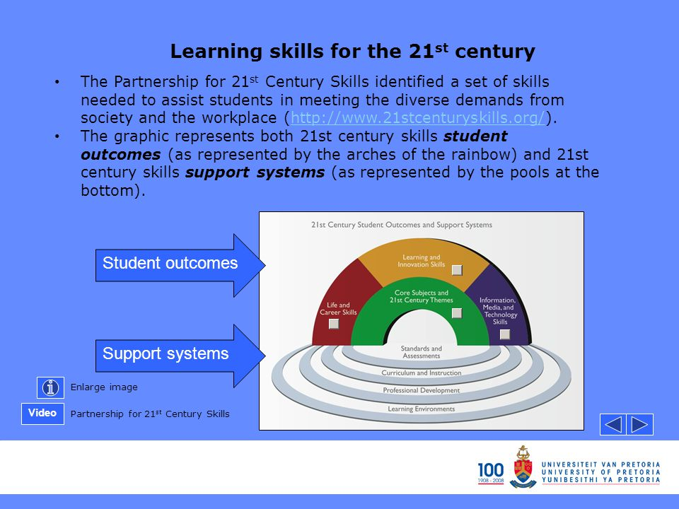 Learning skills for the 21 st century The Partnership for 21 st Century Skills identified a set of skills needed to assist students in meeting the diverse demands from society and the workplace (http://www.21stcenturyskills.org/).http://www.21stcenturyskills.org/ The graphic represents both 21st century skills student outcomes (as represented by the arches of the rainbow) and 21st century skills support systems (as represented by the pools at the bottom).