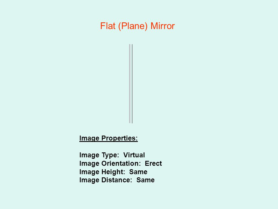 Flat (Plane) Mirror Image Properties: Image Type: Virtual Image Orientation: Erect Image Height: Same Image Distance: Same
