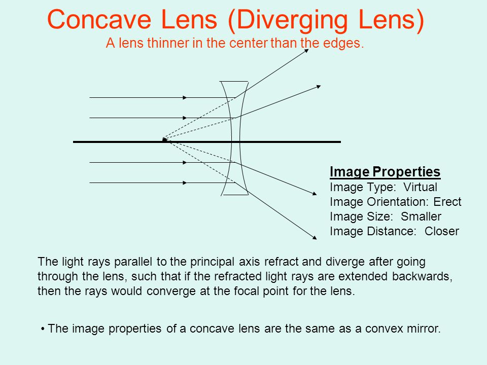 Concave Lens (Diverging Lens) A lens thinner in the center than the edges.
