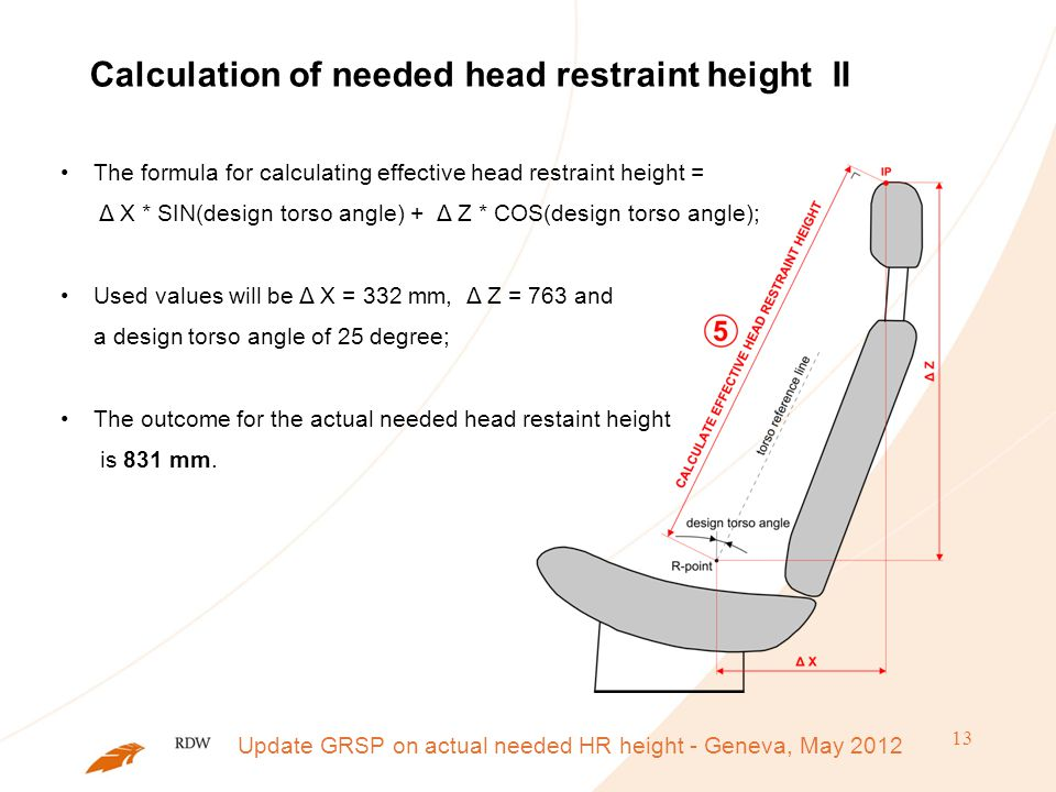 13 Calculation of needed head restraint height II The formula for calculating effective head restraint height = Δ X * SIN(design torso angle) + Δ Z * COS(design torso angle); Used values will be Δ X = 332 mm, Δ Z = 763 and a design torso angle of 25 degree; The outcome for the actual needed head restaint height is 831 mm.