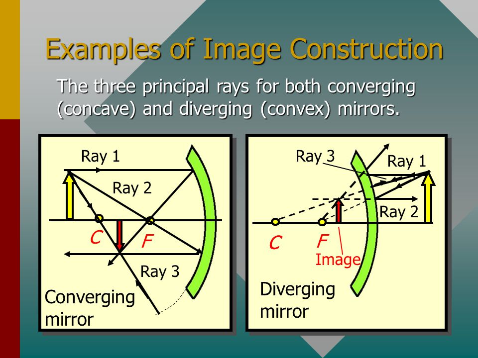 Image Construction Summary: Ray 1: A ray parallel to mirror axis passes through the focal point of a concave mirror or appears to come from the focal