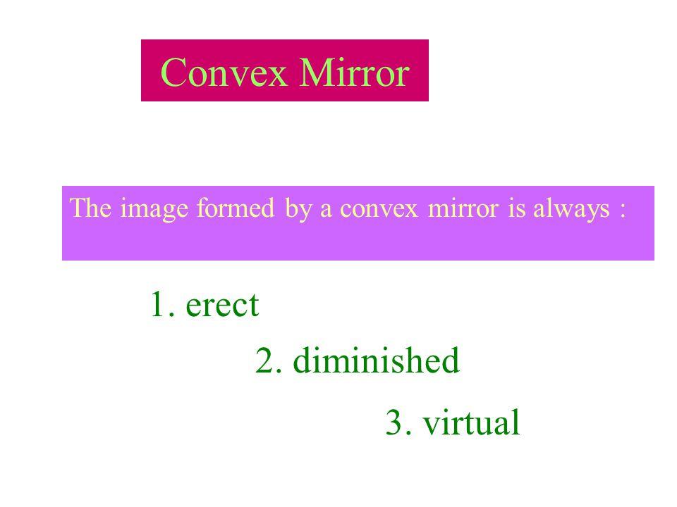 Application of Curved Mirror 1.Convex Mirror 2.Concave Mirror