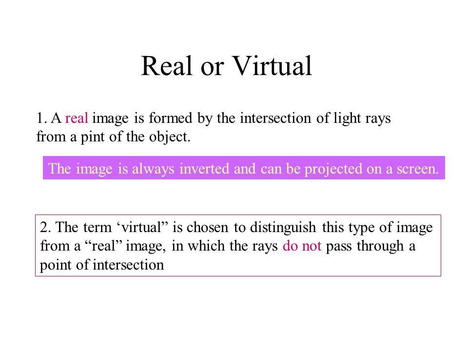 Optics Curved Mirror