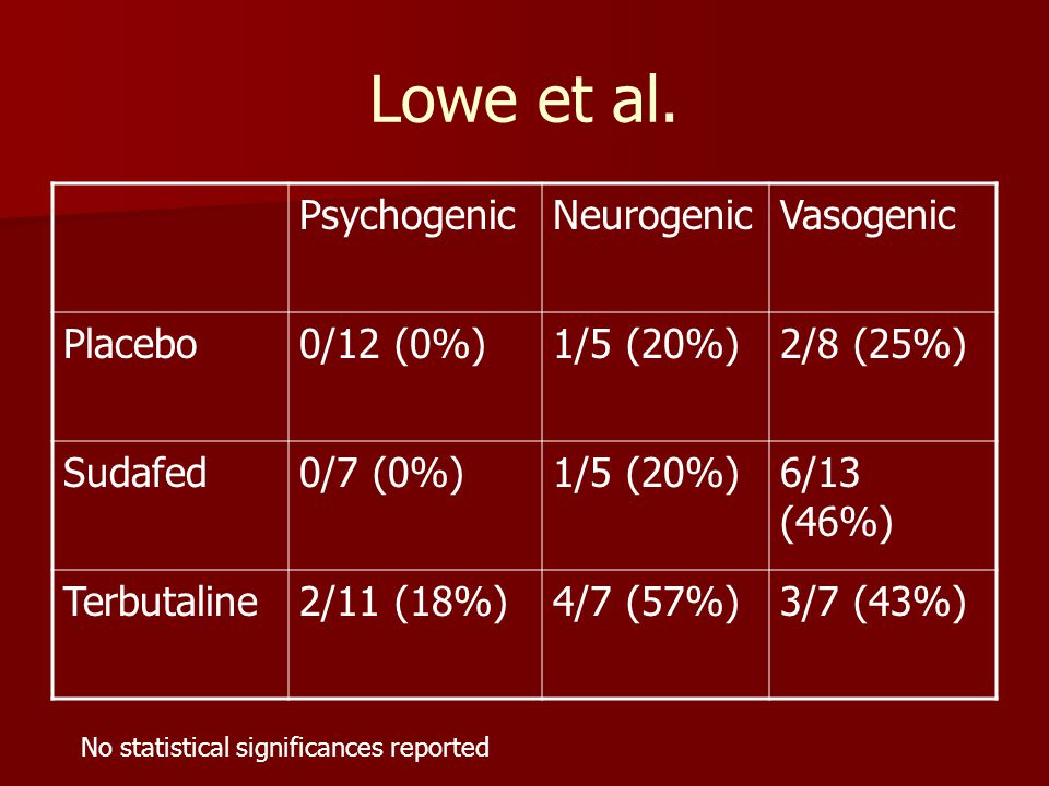 Lowe et al.