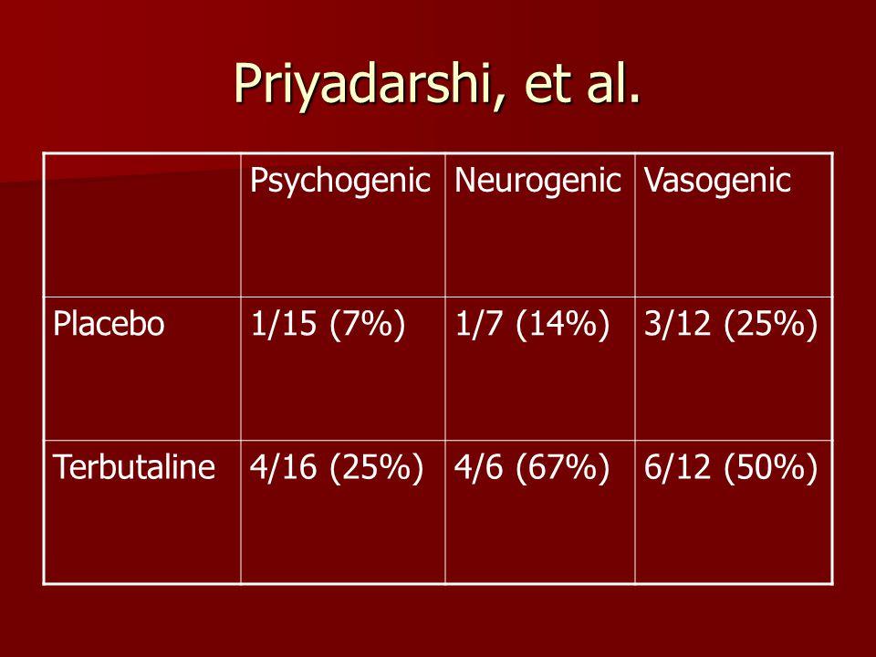 Priyadarshi, et al.