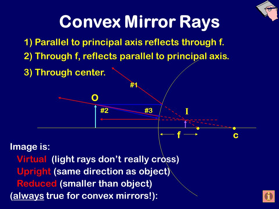 O Convex Mirror Rays c 1) Parallel to principal axis reflects ______________.