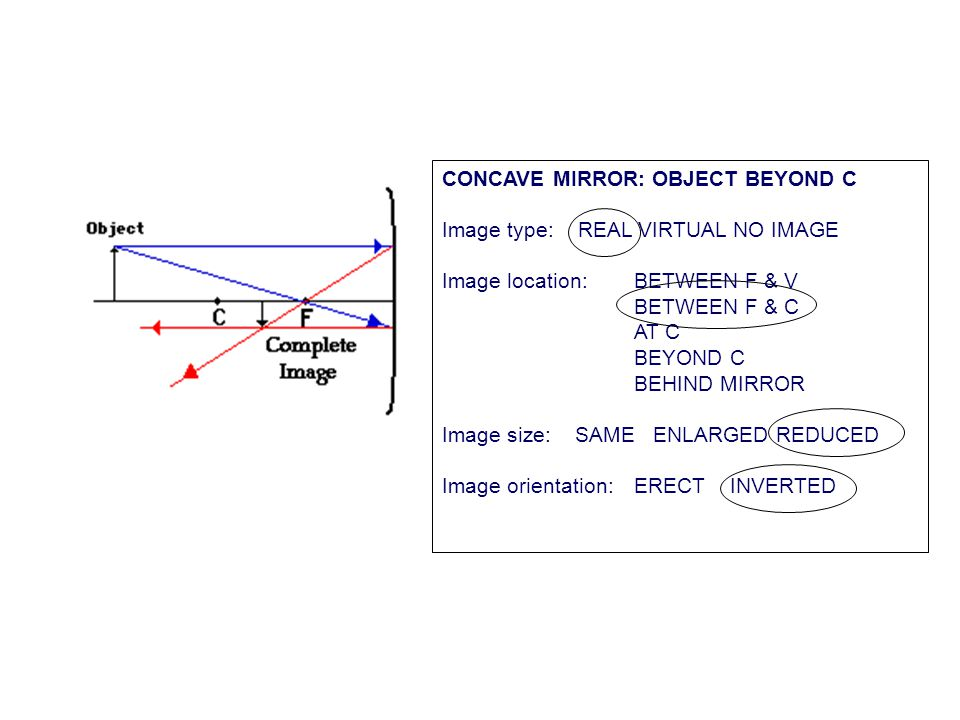 Cases for Concave Mirrors CONCAVE MIRROR: OBJECT BEYOND C Image type: REAL VIRTUAL NO IMAGE Image location: BETWEEN F & V BETWEEN F & C AT C BEYOND C BEHIND MIRROR Image size: SAME ENLARGED REDUCED Image orientation:ERECT INVERTED