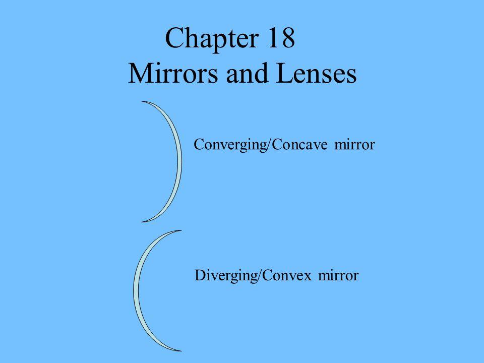 Diverging/Convex mirror Converging/Concave mirror