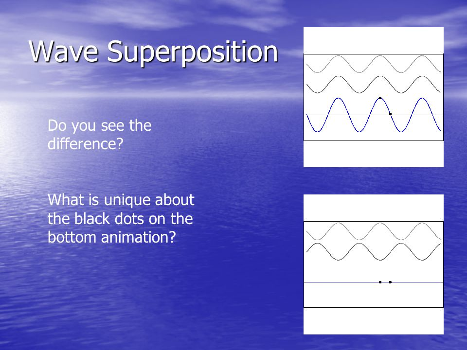 Wave Superposition Do you see the difference? What is unique about the black dots on the bottom animation?