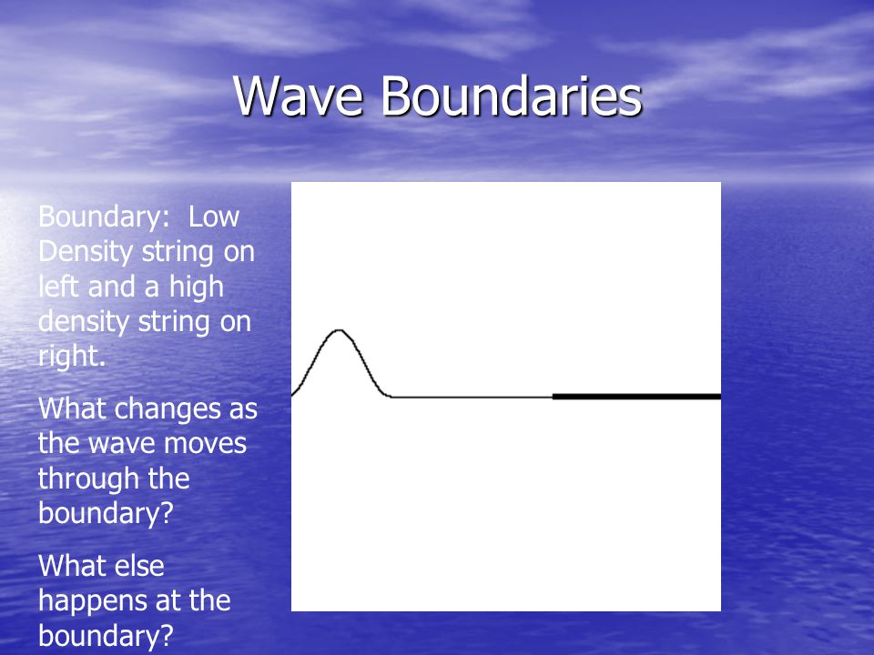 Wave Boundaries Boundary: Low Density string on left and a high density string on right. What changes as the wave moves through the boundary? What els
