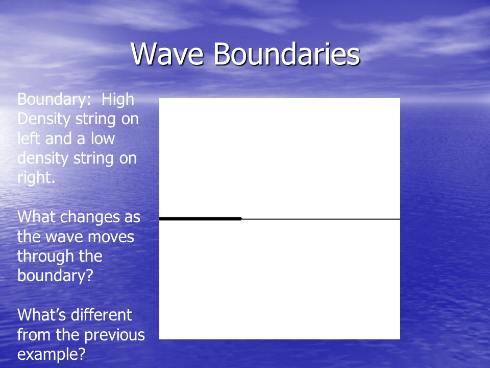 Wave Boundaries Boundary: High Density string on left and a low density string on right.