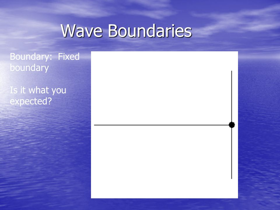 Wave Boundaries Boundary: Fixed boundary Is it what you expected?