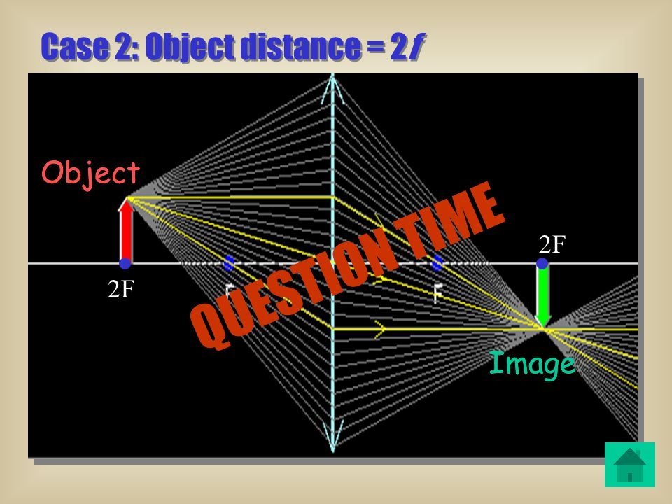 Magnified / Diminished / Same as the object Virtual / Real Erect / Inverted Virtual / Real Magnified / Diminished / Same as the object Erect / Inverted Between the position of F and 2F on the other side of the object.