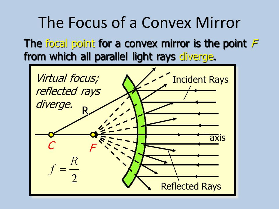 For objects lo- cated at infinity, the real image appears at the focal point since rays of light are almost parallel.