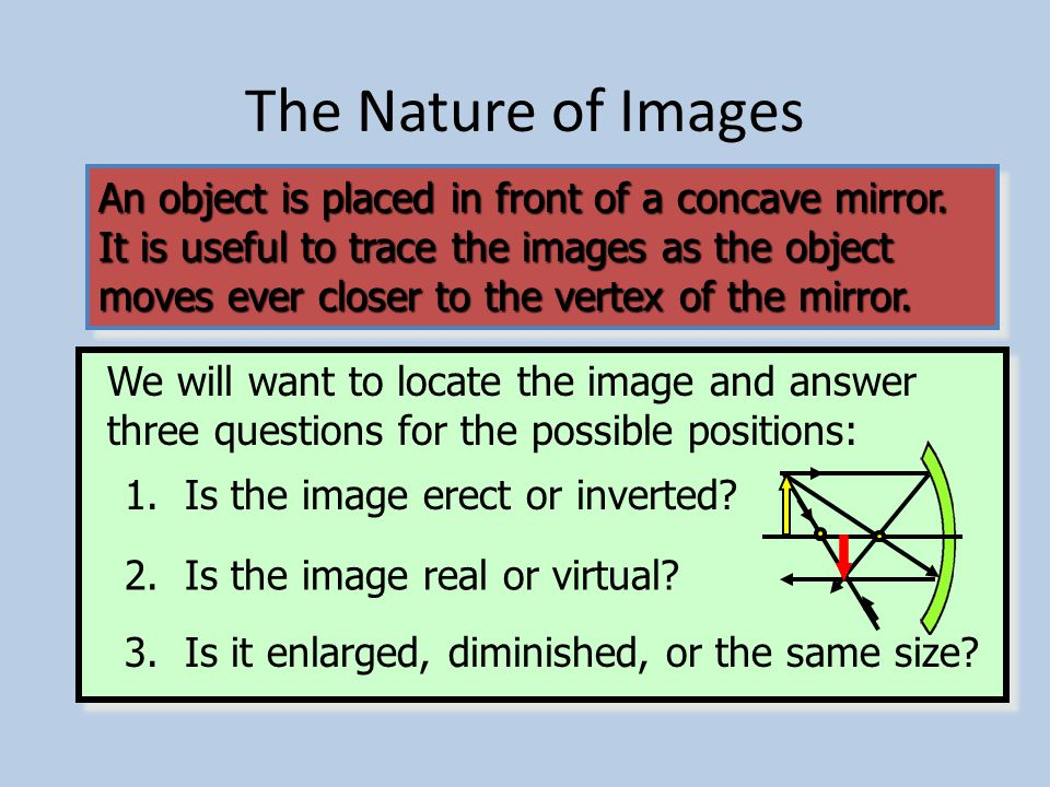 Image Construction (Cont.): Ray 3: A ray that proceeds along a radius is always reflected back along its original path.