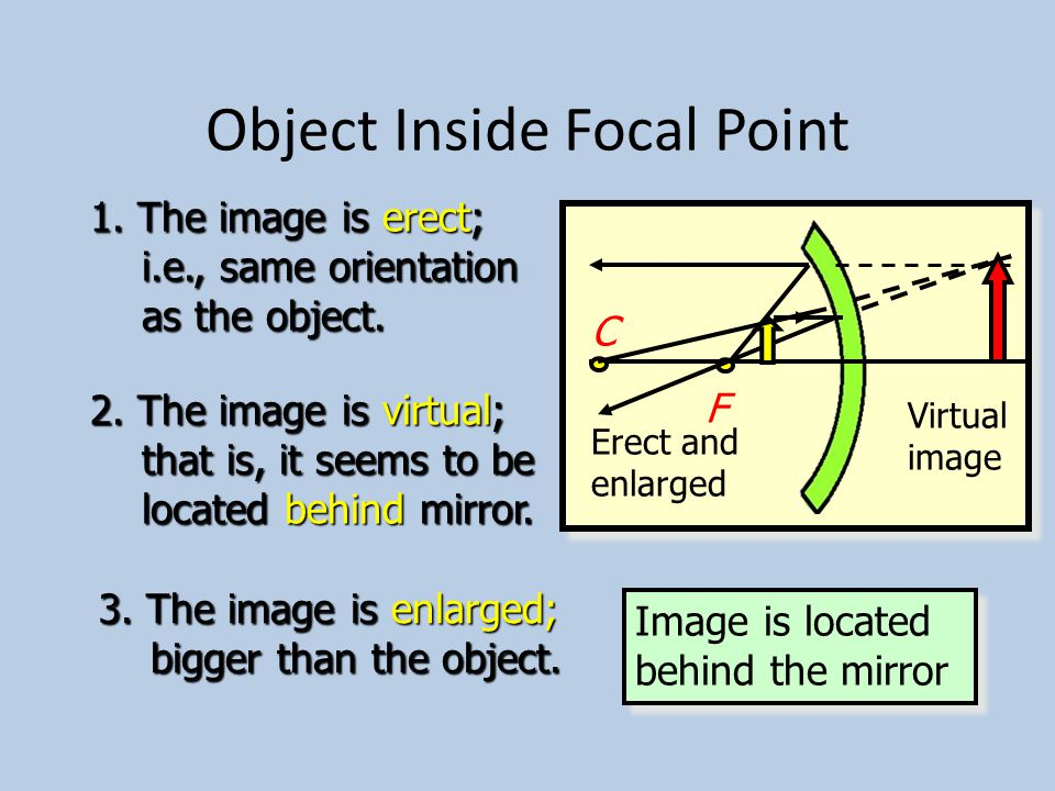 Object at Focal Point Image is located at infinity (not formed).