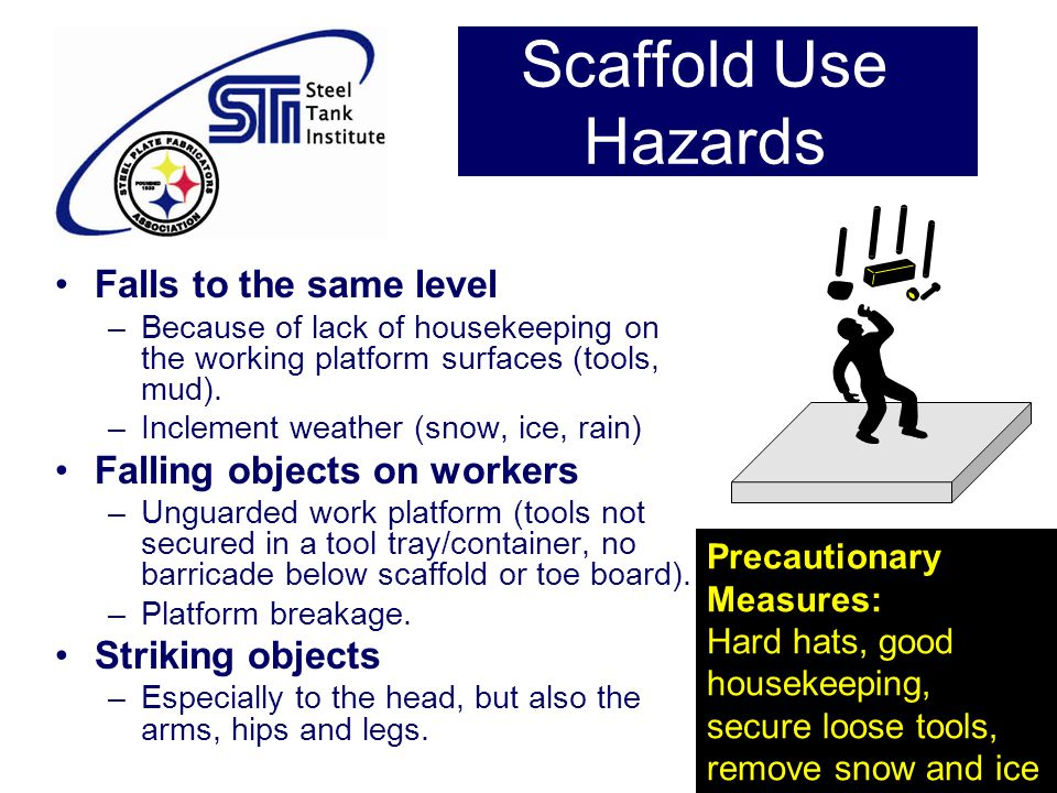 Scaffold Use Hazards Precautionary Measures: Hard hats, good housekeeping, secure loose tools, remove snow and ice Falls to the same level –Because of