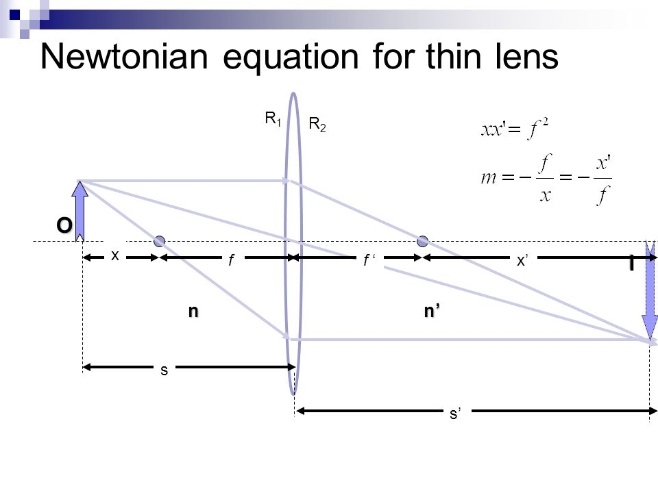 Newtonian equation for thin lens nn' R1R1 R2R2 I f 'f s s' O x x'