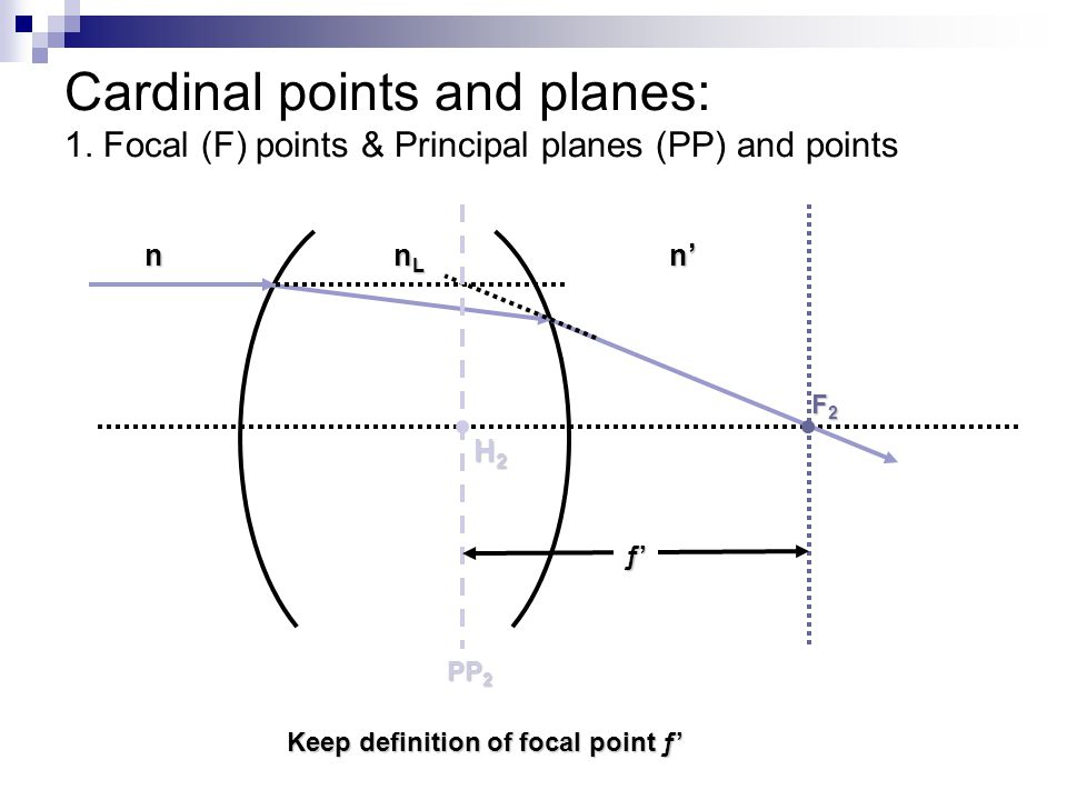 Cardinal points and planes: 1. Focal (F) points & Principal planes (PP) and points nLnLnLnLnn' Keep definition of focal pointƒ' Keep definition of foc