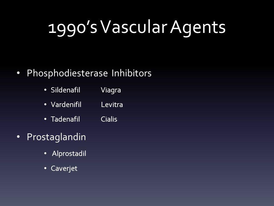 1990's Vascular Agents Phosphodiesterase Inhibitors Sildenafil Viagra Vardenifil Levitra Tadenafil Cialis Prostaglandin Alprostadil Caverjet