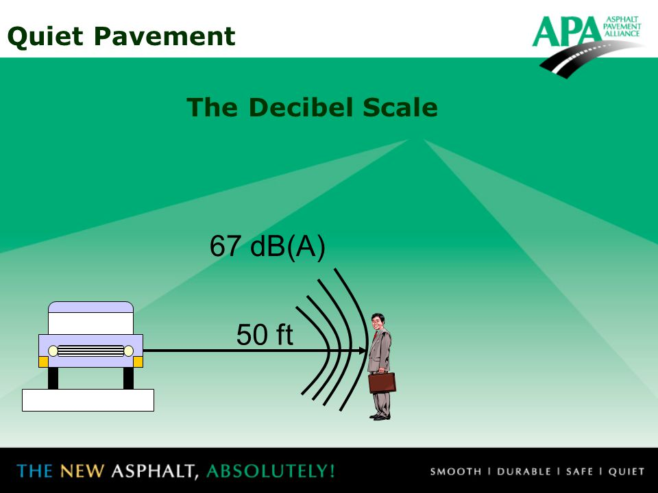 Quiet Pavement Conclusions, In general, when dense-graded asphalt and PCC pavements are compared, the dense-graded is quieter by 2 to 3 dB(A) Surface Texture
