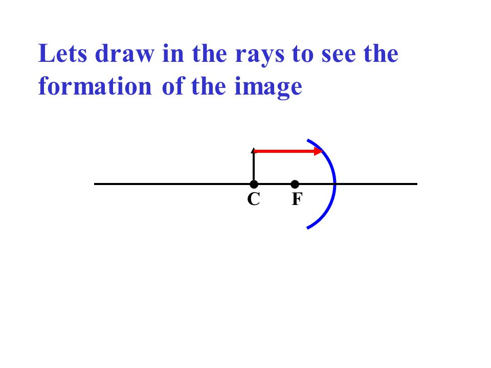 Lets draw in the rays to see the formation of the image CF