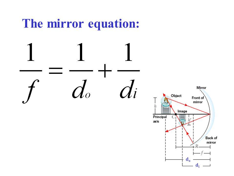 The mirror equation: didi dodo