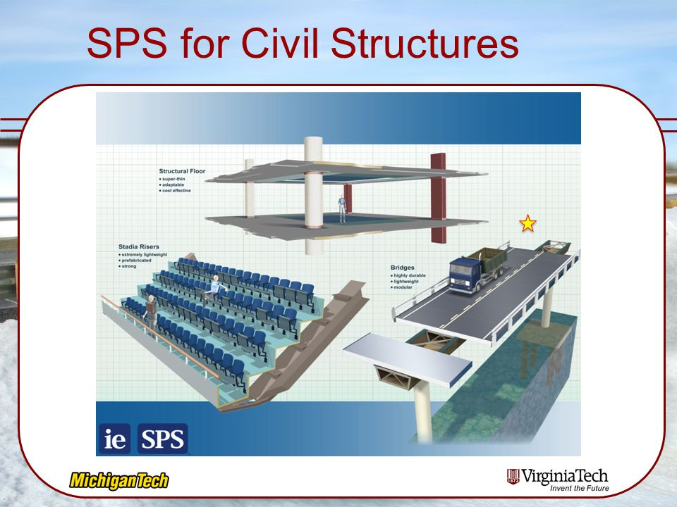 Introduction to SPS Developed by Intelligent Engineering –Maritime industry –Bridge Application (deck) Pre-fab Panels Disadvantages – Cost – Limited application – No design provisions Advantages – Lightweight – Rapid installation – New/rehab
