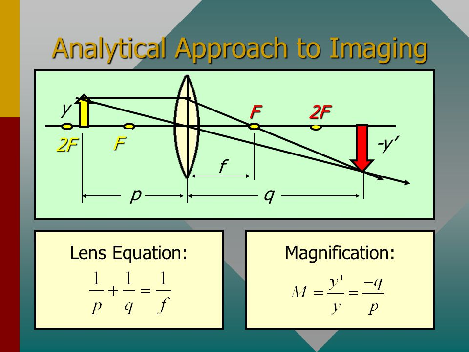 Diverging Lens Imaging Diverging LensF F All images formed by diverging lenses are erect, virtual, and diminished.