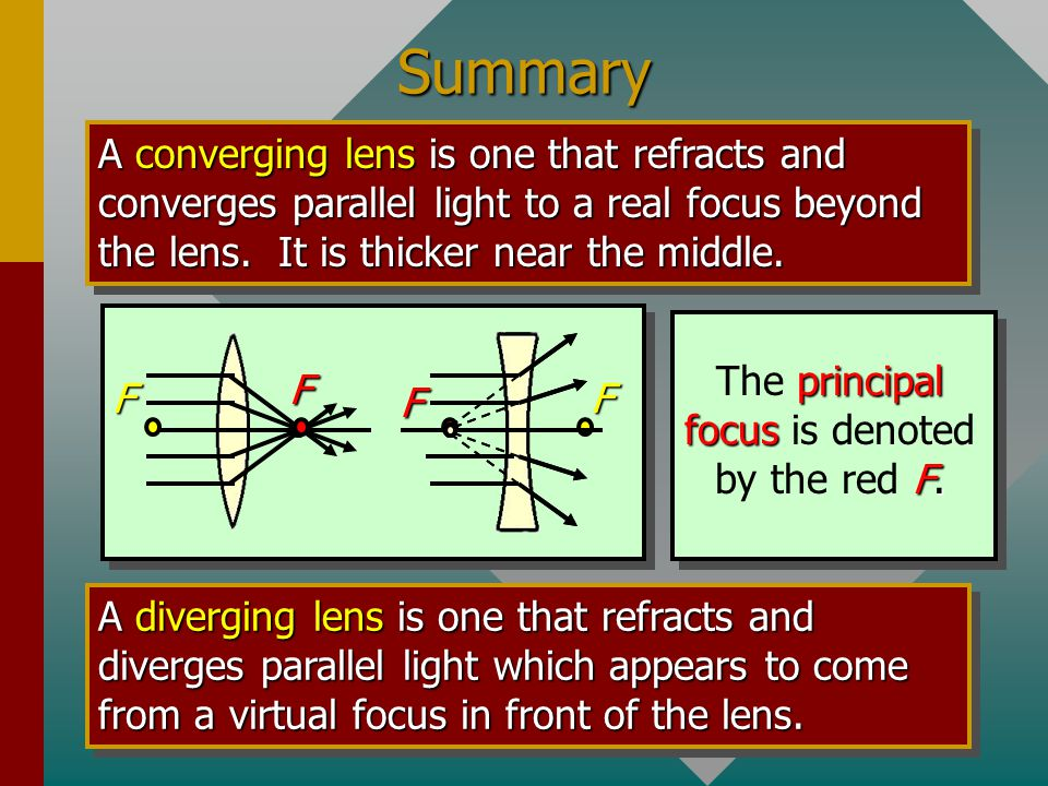 Example 4: What is the magnification of a diverging lens (f = -20 cm) if the object is located 35 cm from the center of the lens? F First we find q...