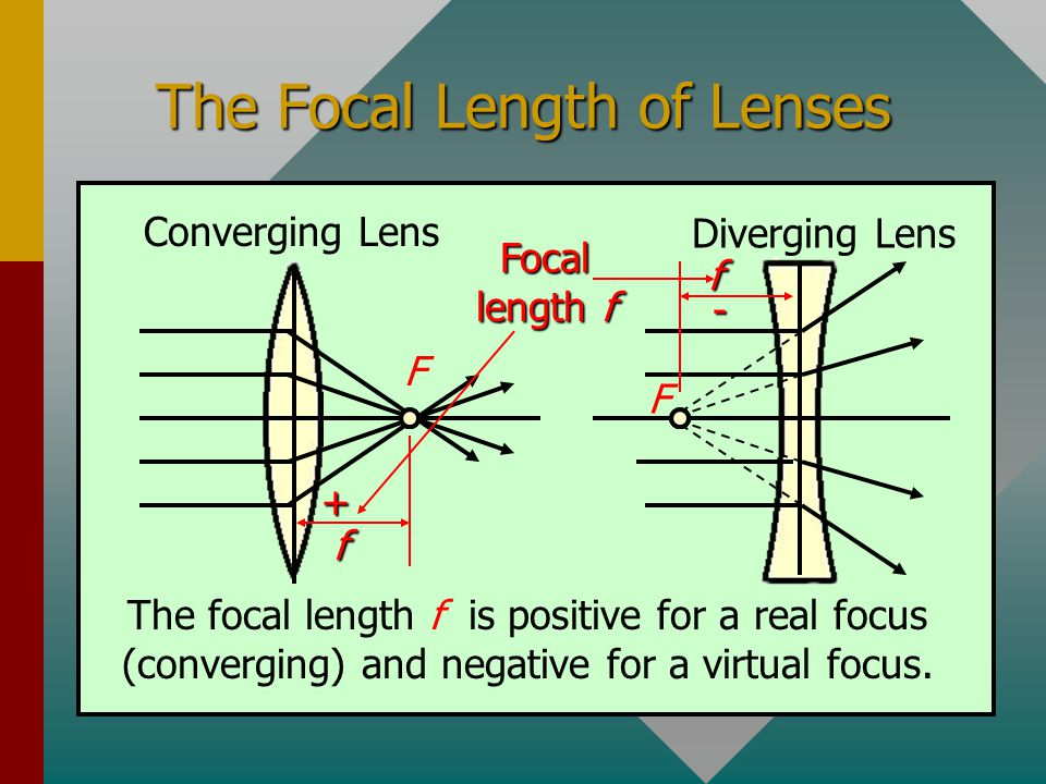 Converging and Diverging Lens Converging Lens Diverging Lens Double-convexDouble-concave Real focus Virtual focus
