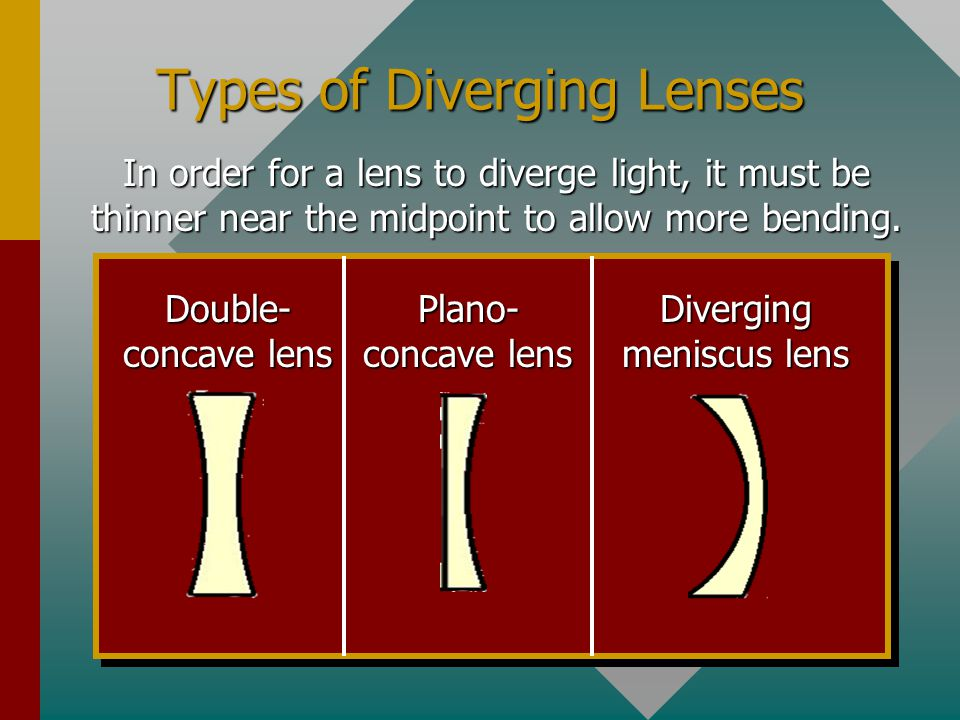 Types of Converging Lenses In order for a lens to converge light it must be thicker near the midpoint to allow more bending.