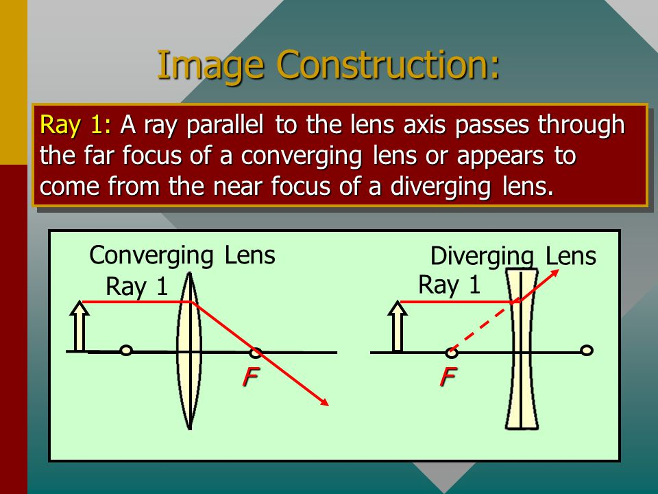 Types of Diverging Lenses In order for a lens to diverge light, it must be thinner near the midpoint to allow more bending.