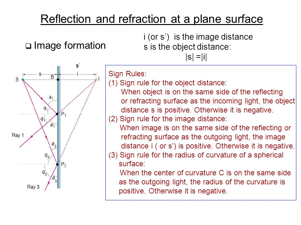 Reflection and refraction at a plane surface  Image formation i (or s') is the image distance s is the object distance: |s| =|i| Sign Rules: (1)Sign