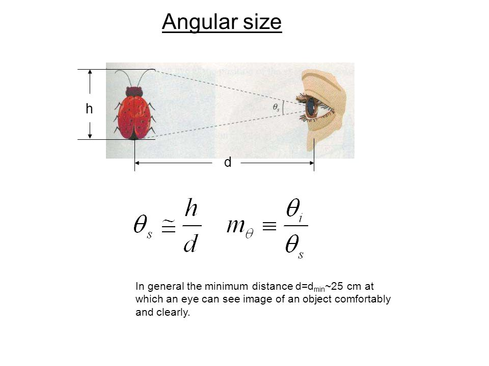 Angular size h d In general the minimum distance d=d min ~25 cm at which an eye can see image of an object comfortably and clearly.