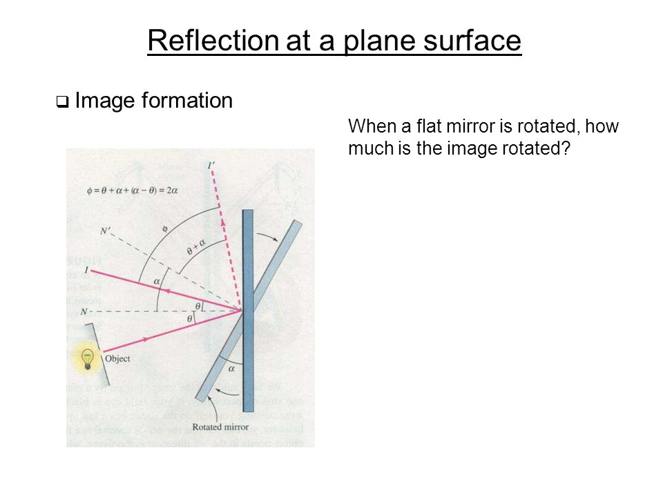 Reflection at a plane surface  Image formation When a flat mirror is rotated, how much is the image rotated?