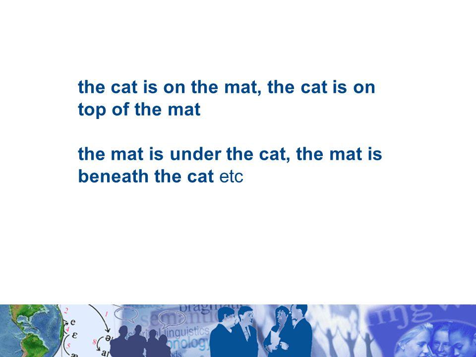 the cat is on the mat, the cat is on top of the mat the mat is under the cat, the mat is beneath the cat etc