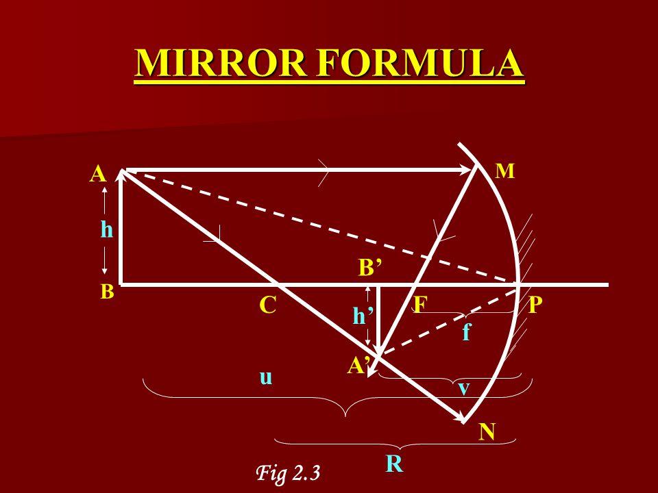 MIRROR FORMULA A B CP M N A' B' h h' F R f v Fig 2.3 u