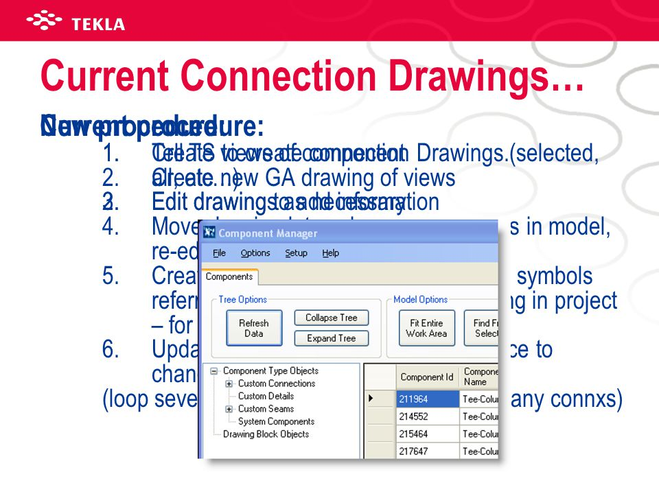 Current procedure: 1.Create views of component 2.Create new GA drawing of views 3.Edit drawing to add information 4.Move drawing later when connx. mov