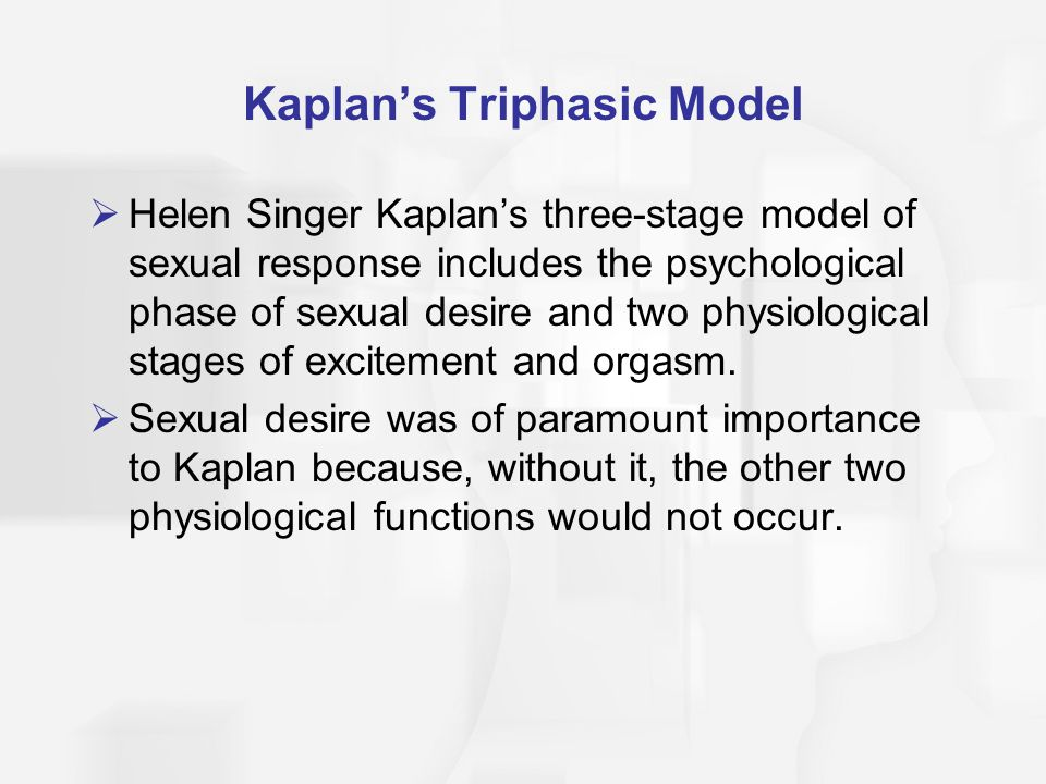 Kaplan's Triphasic Model  Helen Singer Kaplan's three-stage model of sexual response includes the psychological phase of sexual desire and two physio