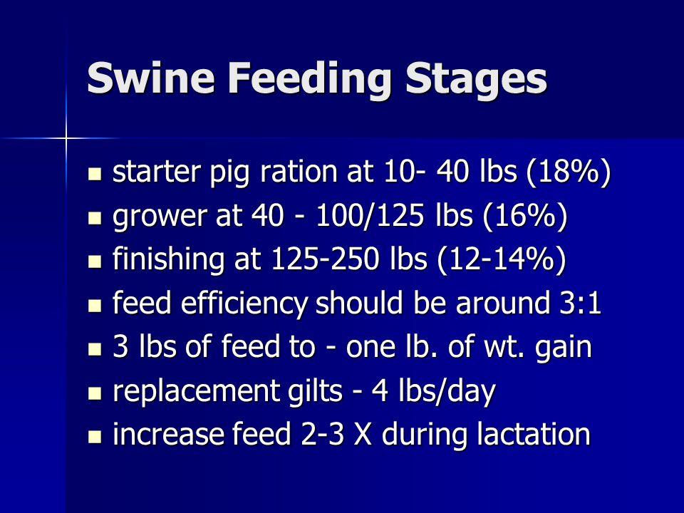 Swine Feeding cont.