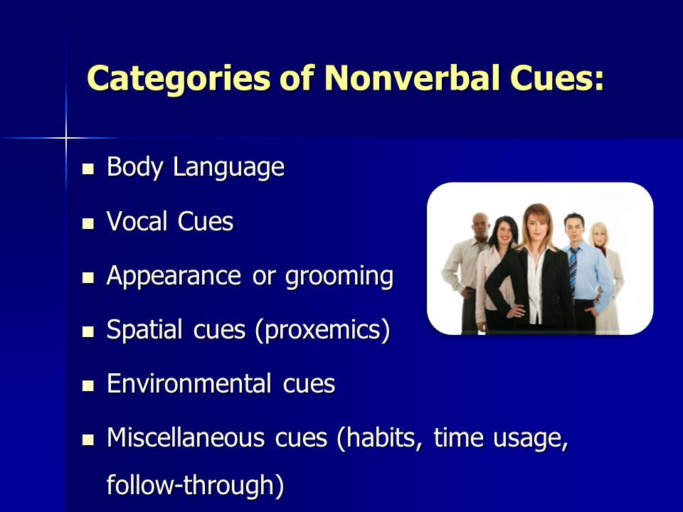Categories of Nonverbal Cues: Body Language Body Language Vocal Cues Vocal Cues Appearance or grooming Appearance or grooming Spatial cues (proxemics) Spatial cues (proxemics) Environmental cues Environmental cues Miscellaneous cues (habits, time usage, follow-through) Miscellaneous cues (habits, time usage, follow-through)