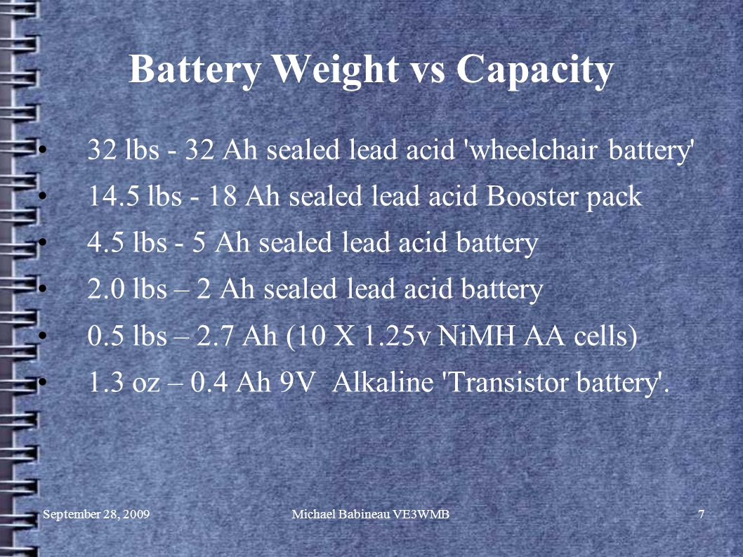September 28, 2009Michael Babineau VE3WMB7 Battery Weight vs Capacity 32 lbs - 32 Ah sealed lead acid wheelchair battery 14.5 lbs - 18 Ah sealed lead acid Booster pack 4.5 lbs - 5 Ah sealed lead acid battery 2.0 lbs – 2 Ah sealed lead acid battery 0.5 lbs – 2.7 Ah (10 X 1.25v NiMH AA cells) 1.3 oz – 0.4 Ah 9V Alkaline Transistor battery .