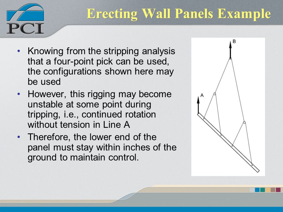Erecting Wall Panels Example Knowing from the stripping analysis that a four-point pick can be used, the configurations shown here may be used However
