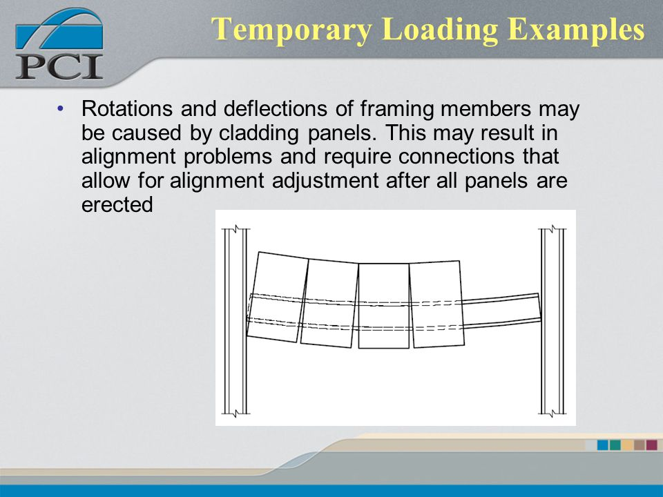 Temporary Loading Examples Rotations and deflections of framing members may be caused by cladding panels. This may result in alignment problems and re