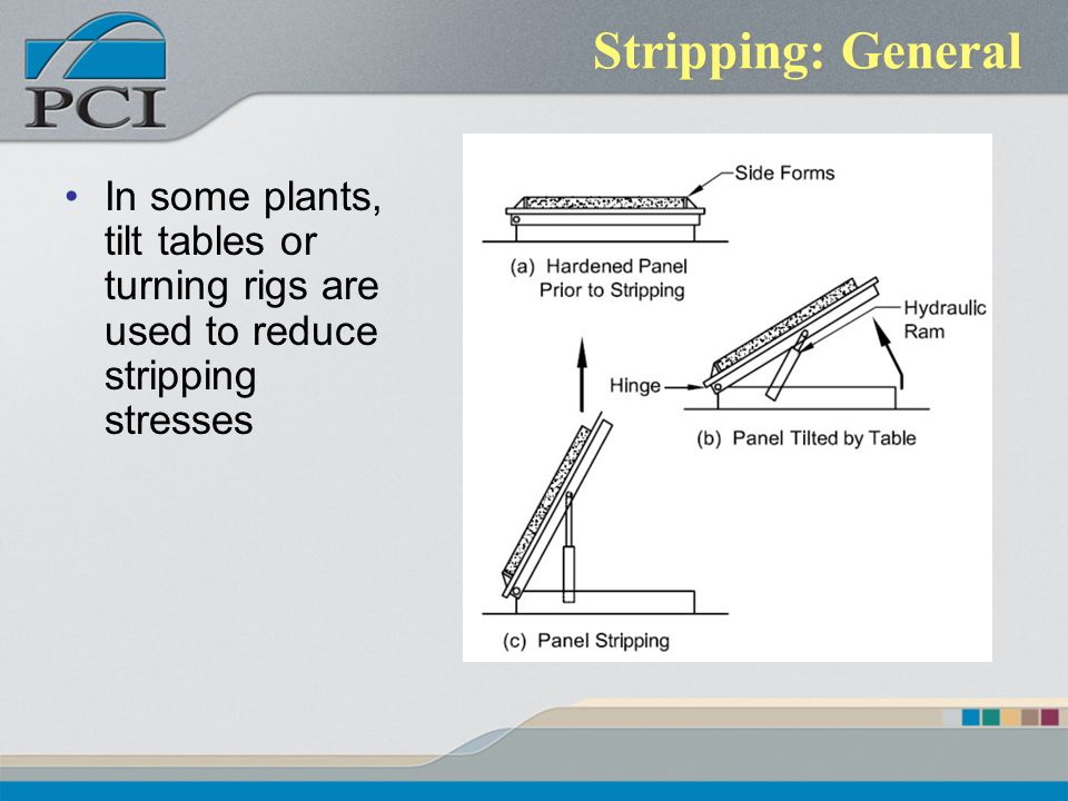 Stripping: General In some plants, tilt tables or turning rigs are used to reduce stripping stresses